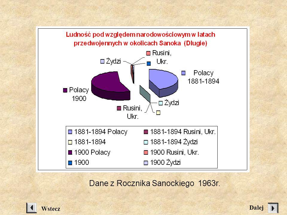5-tysięczna społeczność żydowska.II wojna radykalnie odmieniła obraz społeczeństwa w tym regionie.