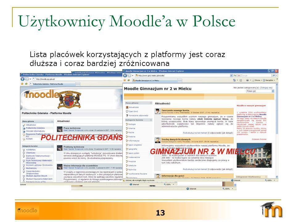 Użytkownicy Moodlea w Polsce 13 Lista placówek korzystających z platformy jest coraz dłuższa i coraz bardziej zróżnicowana