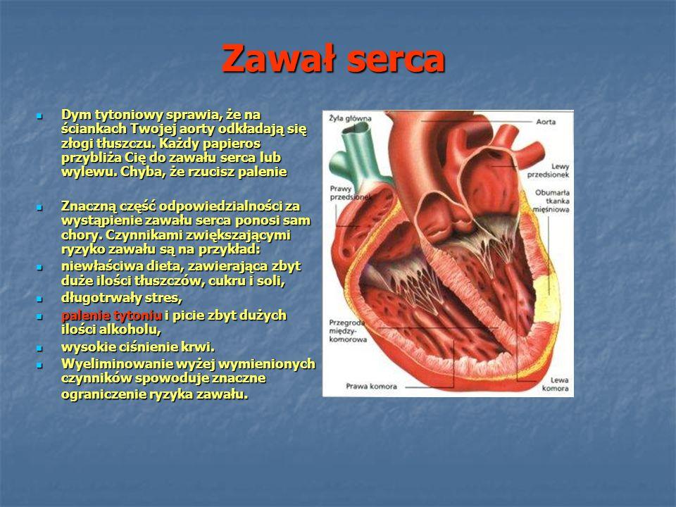 Zawał serca Dym tytoniowy sprawia, że na ściankach Twojej aorty odkładają się złogi tłuszczu. Każdy papieros przybliża Cię do zawału serca lub wylewu.