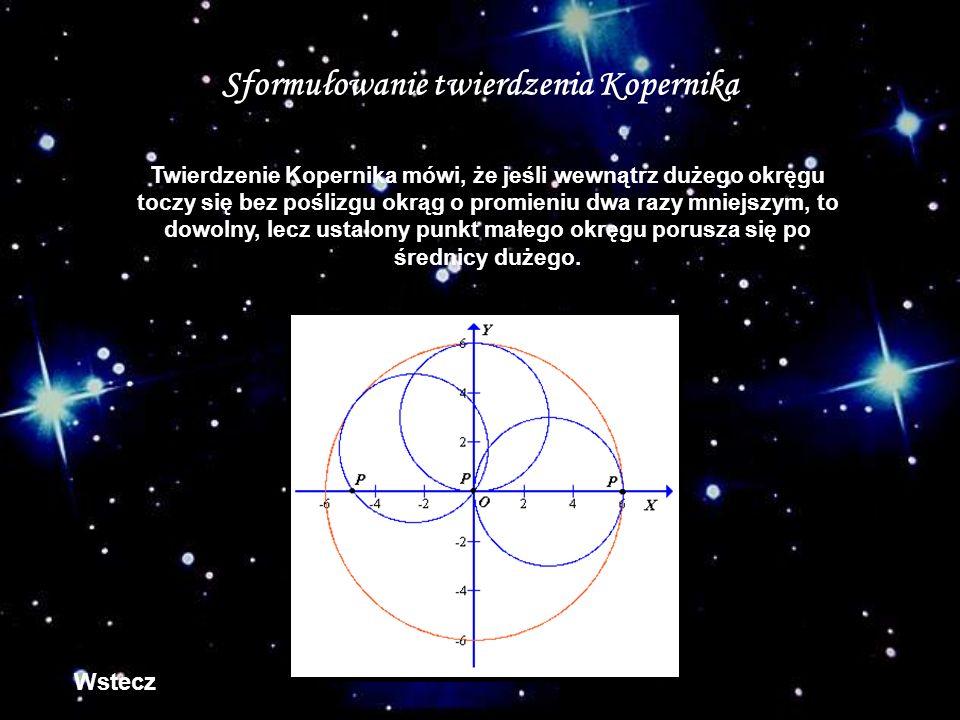 Sformułowanie twierdzenia Kopernika Twierdzenie Kopernika mówi, że jeśli wewnątrz dużego okręgu toczy się bez poślizgu okrąg o promieniu dwa razy mnie