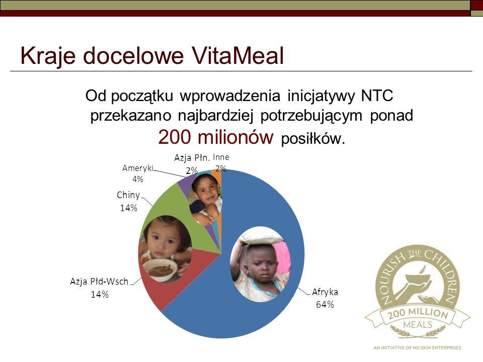 Od początku wprowadzenia inicjatywy NTC przekazano najbardziej potrzebującym ponad 200 milionów posiłków.