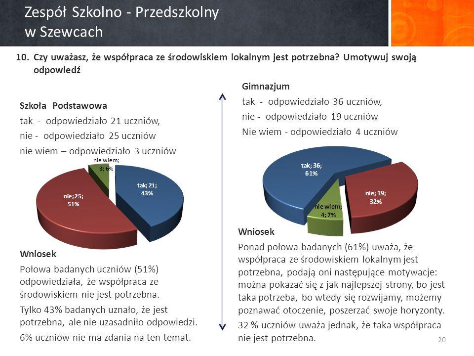 Zespół Szkolno - Przedszkolny w Szewcach 10.