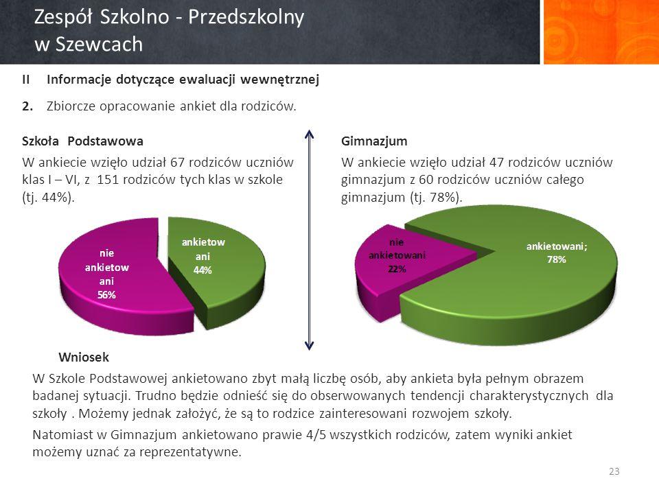 Zespół Szkolno - Przedszkolny w Szewcach II Informacje dotyczące ewaluacji wewnętrznej 2.Zbiorcze opracowanie ankiet dla rodziców.