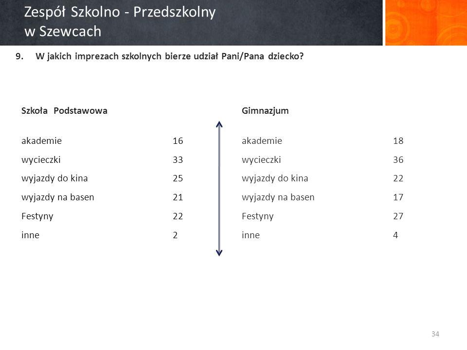 Zespół Szkolno - Przedszkolny w Szewcach 9.