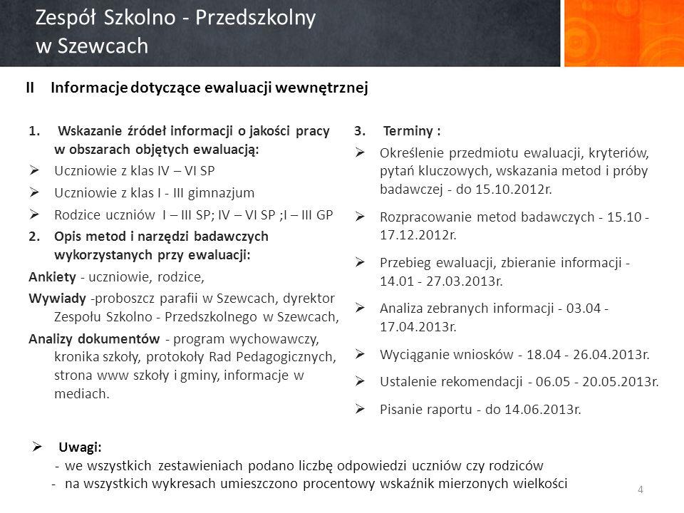 Zespół Szkolno - Przedszkolny w Szewcach 1.