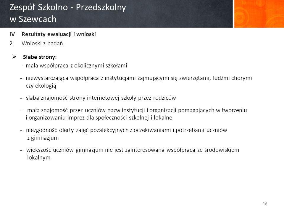 Zespół Szkolno - Przedszkolny w Szewcach IV Rezultaty ewaluacji i wnioski 2.