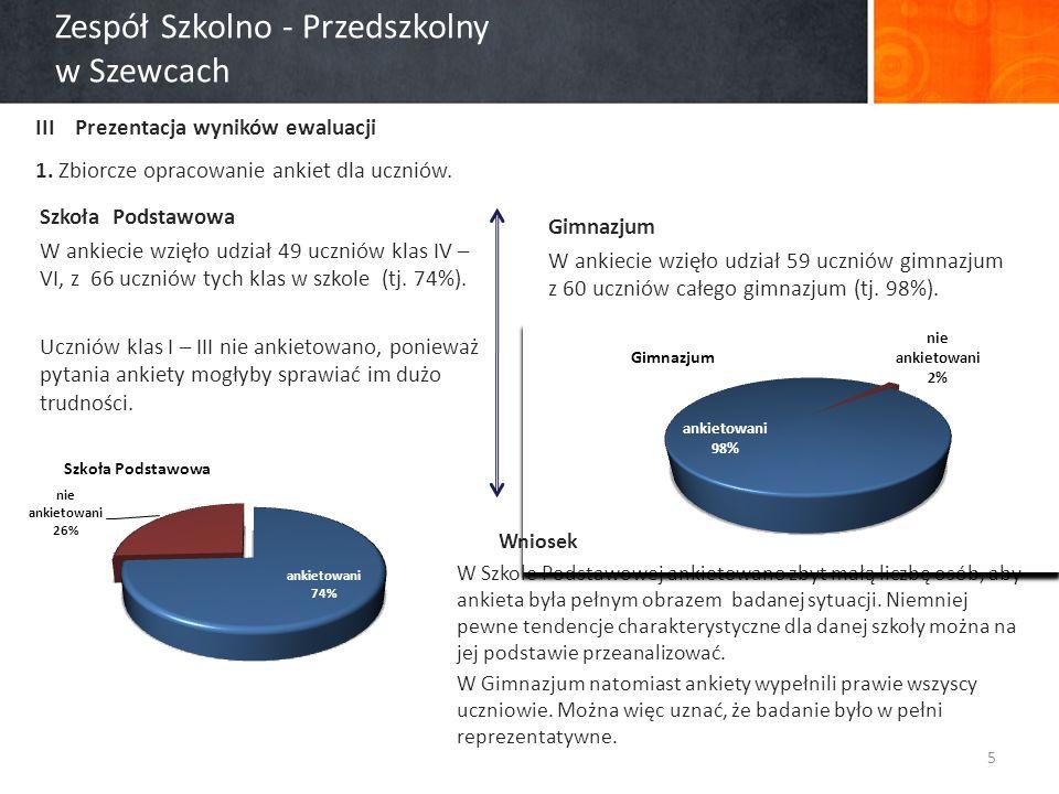 Zespół Szkolno - Przedszkolny w Szewcach III Prezentacja wyników ewaluacji 1.