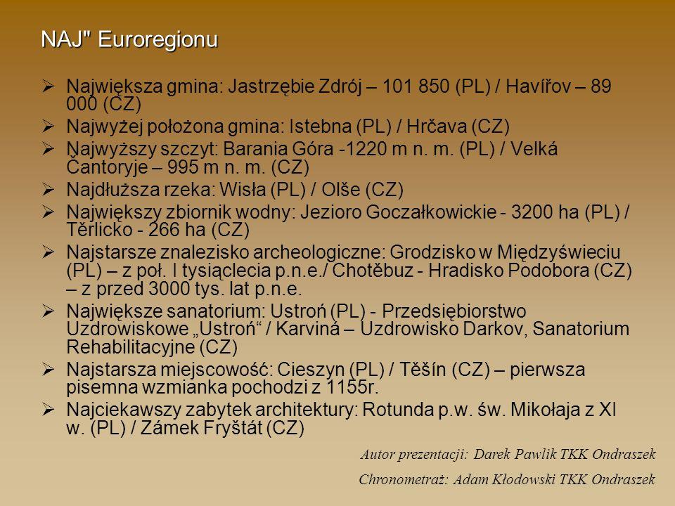 NAJ Euroregionu Największa gmina: Jastrzębie Zdrój – 101 850 (PL) / Havířov – 89 000 (CZ) Najwyżej położona gmina: Istebna (PL) / Hrčava (CZ) Najwyższy szczyt: Barania Góra -1220 m n.
