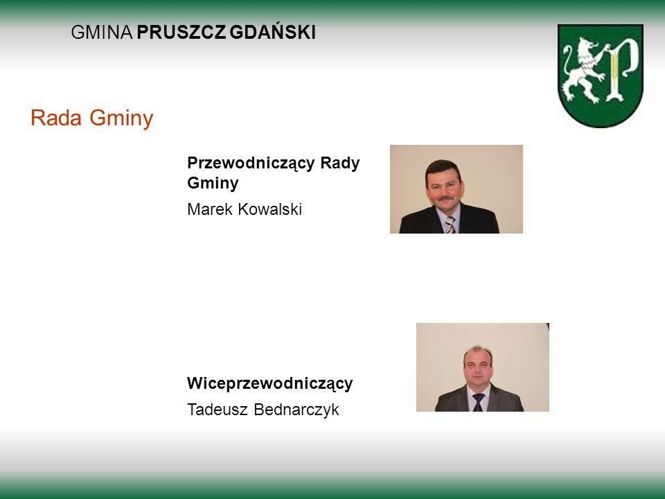 GMINA PRUSZCZ GDAŃSKI Borkowo 2011 Rada Gminy Przewodniczący Rady Gminy Marek Kowalski Wiceprzewodniczący Tadeusz Bednarczyk
