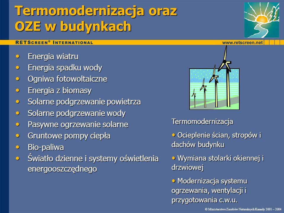 Termomodernizacja oraz OZE w budynkach Energia wiatru Energia wiatru Energia spadku wody Energia spadku wody Ogniwa fotowoltaiczne Ogniwa fotowoltaicz