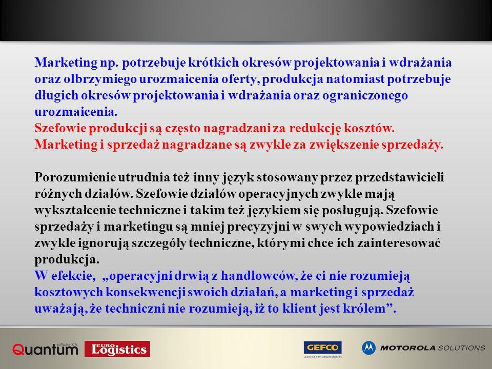 Metoda push - pull Rynek dostawcy Magazyn dostawców Magazyn Zaopatrz.