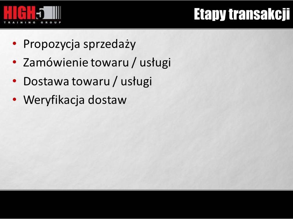Etapy transakcji Propozycja sprzedaży Zamówienie towaru / usługi Dostawa towaru / usługi Weryfikacja dostaw