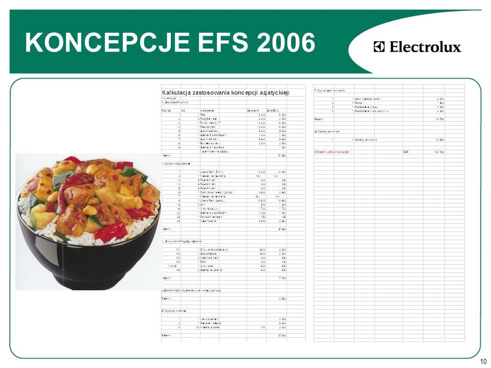 10 KONCEPCJE EFS 2006