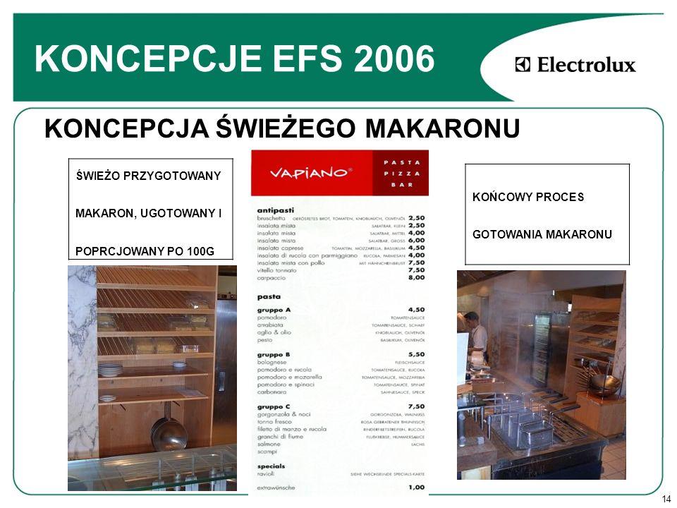 14 KONCEPCJE EFS 2006 ŚWIEŻO PRZYGOTOWANY MAKARON, UGOTOWANY I POPRCJOWANY PO 100G KOŃCOWY PROCES GOTOWANIA MAKARONU KONCEPCJA ŚWIEŻEGO MAKARONU