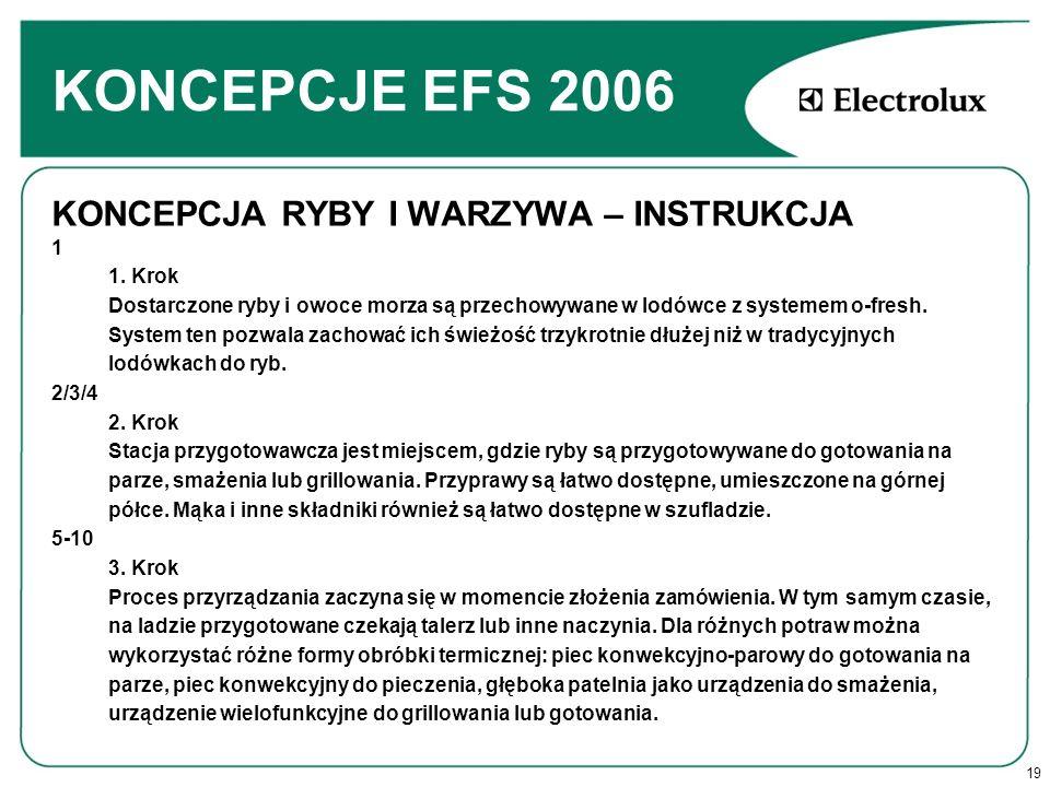 19 KONCEPCJE EFS 2006 KONCEPCJA RYBY I WARZYWA – INSTRUKCJA 1 1.