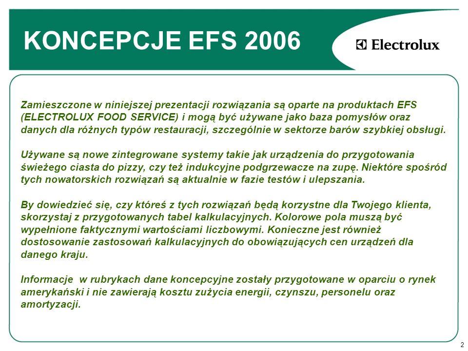2 KONCEPCJE EFS 2006 Zamieszczone w niniejszej prezentacji rozwiązania są oparte na produktach EFS (ELECTROLUX FOOD SERVICE) i mogą być używane jako baza pomysłów oraz danych dla różnych typów restauracji, szczególnie w sektorze barów szybkiej obsługi.