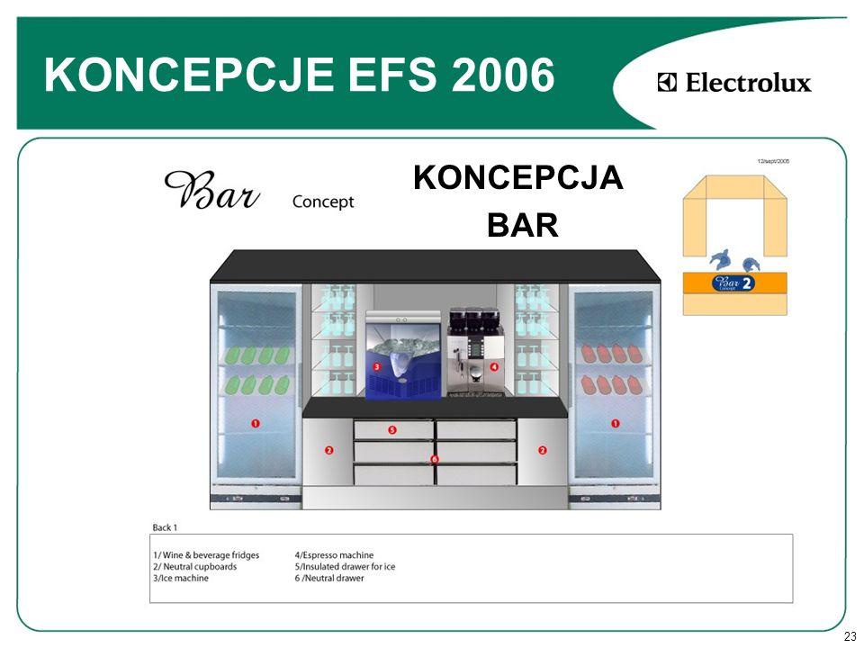 23 KONCEPCJE EFS 2006 KONCEPCJA BAR