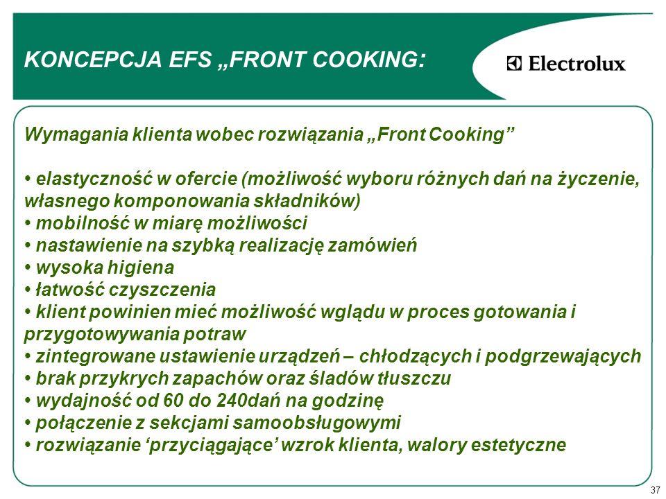 37 KONCEPCJA EFS FRONT COOKING : Wymagania klienta wobec rozwiązania Front Cooking elastyczność w ofercie (możliwość wyboru różnych dań na życzenie, własnego komponowania składników) mobilność w miarę możliwości nastawienie na szybką realizację zamówień wysoka higiena łatwość czyszczenia klient powinien mieć możliwość wglądu w proces gotowania i przygotowywania potraw zintegrowane ustawienie urządzeń – chłodzących i podgrzewających brak przykrych zapachów oraz śladów tłuszczu wydajność od 60 do 240dań na godzinę połączenie z sekcjami samoobsługowymi rozwiązanie przyciągające wzrok klienta, walory estetyczne