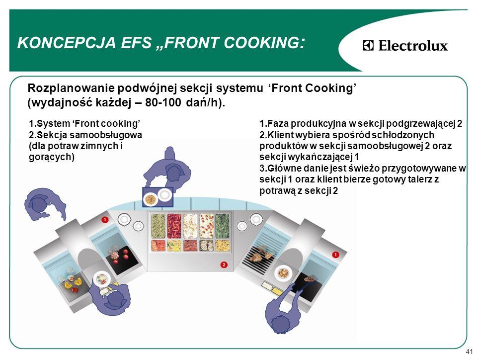 41 Rozplanowanie podwójnej sekcji systemu Front Cooking (wydajność każdej – 80-100 dań/h).