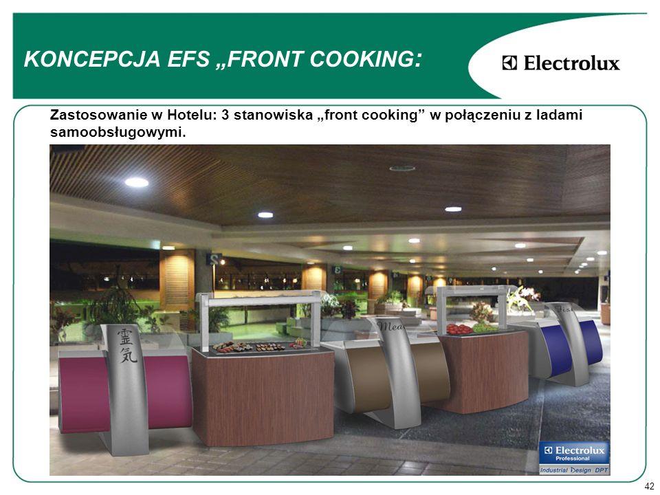 42 Zastosowanie w Hotelu: 3 stanowiska front cooking w połączeniu z ladami samoobsługowymi.