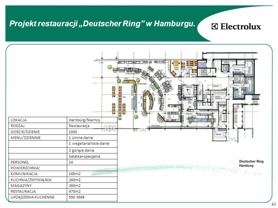43 Projekt restauracji Deutscher Ring w Hamburgu.