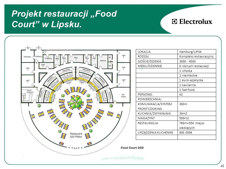 45 Projekt restauracji Food Court w Lipsku.