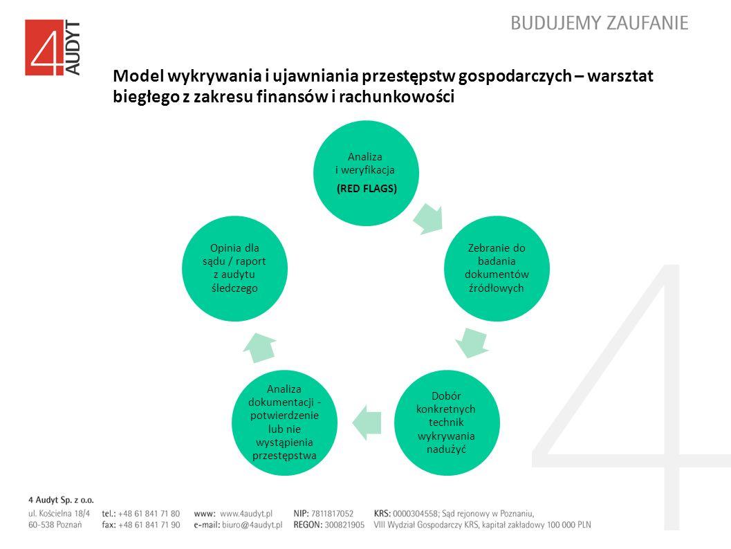 Analiza i weryfikacja (RED FLAGS) Zebranie do badania dokumentów źródłowych Dobór konkretnych technik wykrywania nadużyć Analiza dokumentacji - potwierdzenie lub nie wystąpienia przestępstwa Opinia dla sądu / raport z audytu śledczego Model wykrywania i ujawniania przestępstw gospodarczych – warsztat biegłego z zakresu finansów i rachunkowości