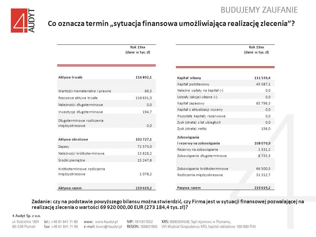 Co oznacza termin sytuacja finansowa umożliwiająca realizację zlecenia? Rok 19xx (dane w tys. zł) Aktywa trwałe116 892,1 Wartości niematerialne i praw