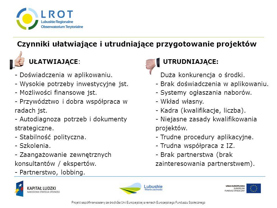 Największe bolączki jst w projektach UE Projekt współfinansowany ze środk ó w Unii Europejskiej w ramach Europejskiego Funduszu Społecznego Zamówienia Publiczne (specyfikacje, kosztorysy, dokumentacja projektowa, korekty finansowe, wydłużające się procedury).
