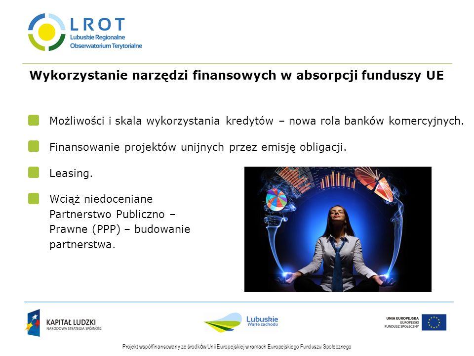 Niewydolność finansowa gmin.