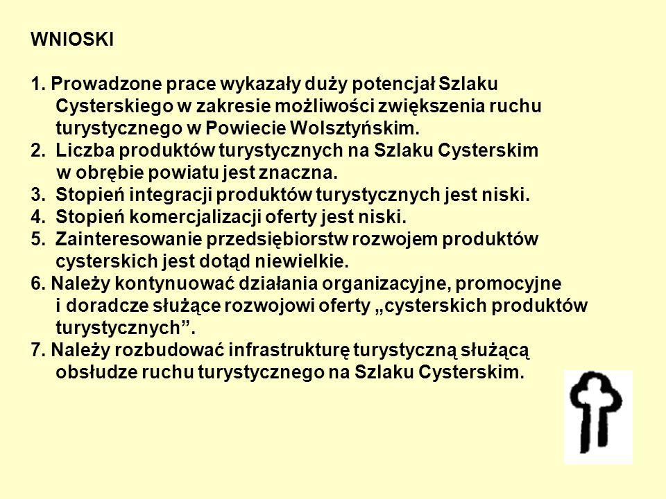 WNIOSKI 1. Prowadzone prace wykazały duży potencjał Szlaku Cysterskiego w zakresie możliwości zwiększenia ruchu turystycznego w Powiecie Wolsztyńskim.