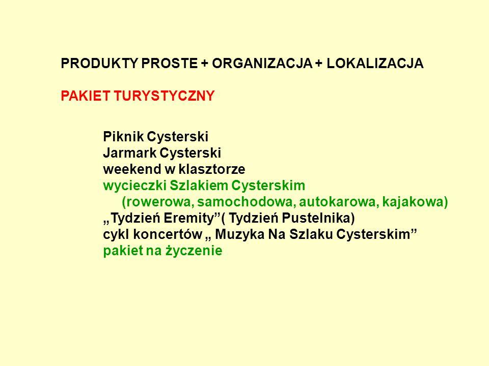 PRODUKTY PROSTE + ORGANIZACJA + LOKALIZACJA PAKIET TURYSTYCZNY Piknik Cysterski Jarmark Cysterski weekend w klasztorze wycieczki Szlakiem Cysterskim (