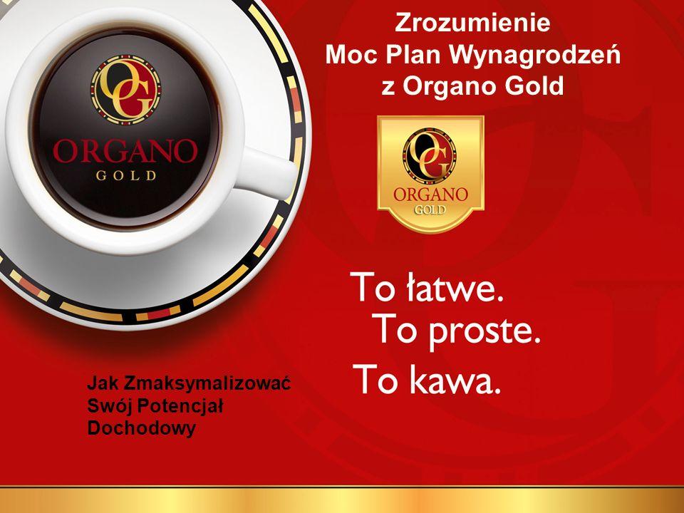 Plan Awansów 1.Marketing Współpracownik (Zakup Brązowy Pakiet 267) 2.