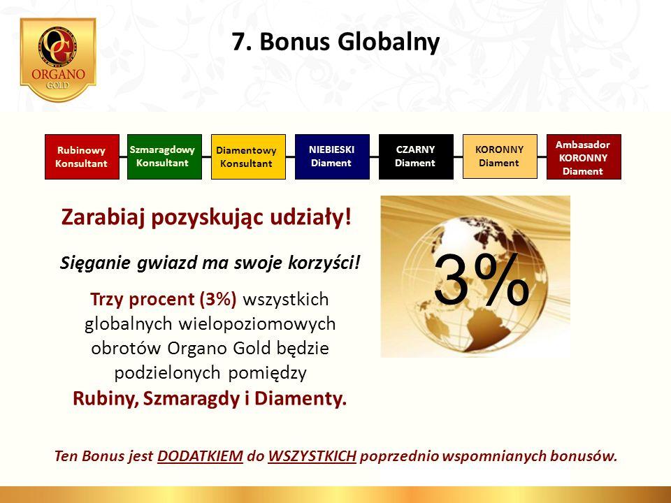 7. Bonus Globalny Zarabiaj pozyskując udziały! Ten Bonus jest DODATKIEM do WSZYSTKICH poprzednio wspomnianych bonusów. Sięganie gwiazd ma swoje korzyś