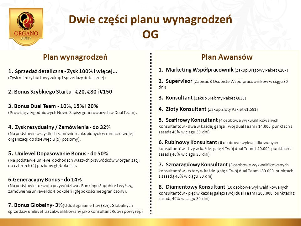 Plan Awansów 1. Marketing Współpracownik (Zakup Brązowy Pakiet 267) 2. Supervisor (Zapisać 3 Osobiste Współpracowników w ciągu 30 dni) 3. Konsultant (