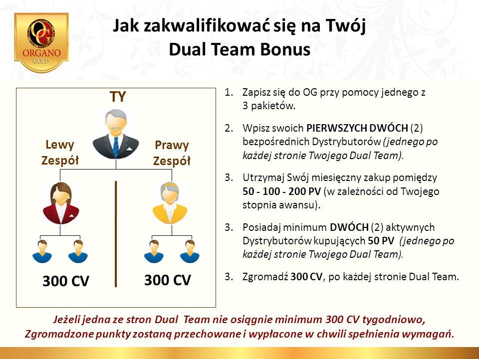 10% Dual Team Zarób do 500 tygodniowo 10% Dual Team Zarób do 1,000 tygodniowo 15% Dual Team Zarób do 1,500 tygodniowo 20% Dual Team Zarób do 2,500 tygodniowo Początkowe pozycje zależą od pakietów biznesowych OG i/lub od osobistego obrotu 50 PQV100 PQV 3.