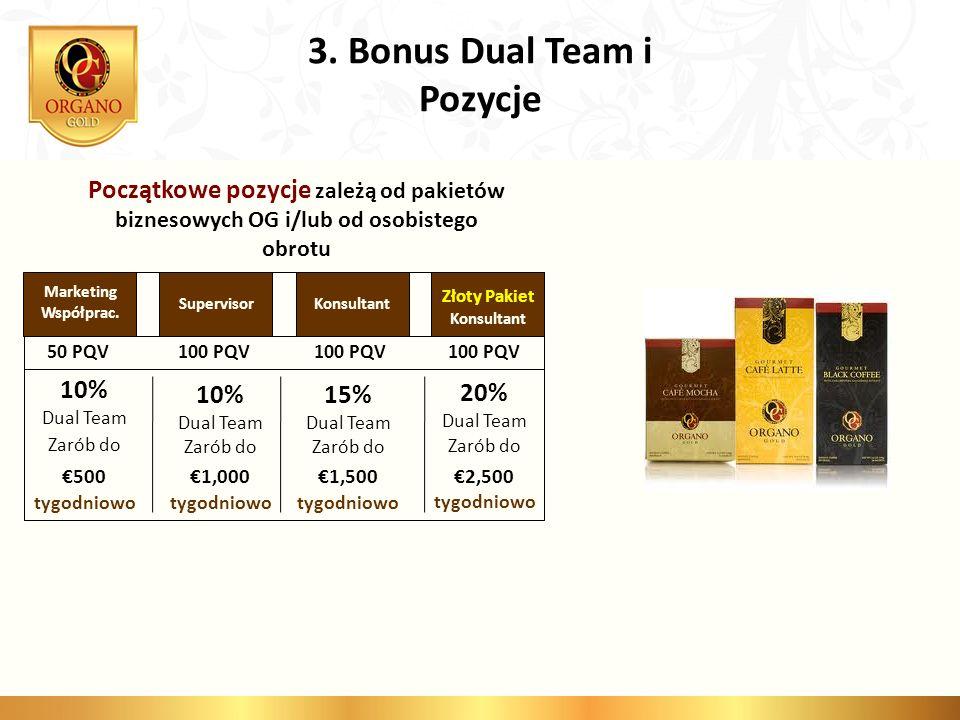 10% Dual Team Zarób do 500 tygodniowo 10% Dual Team Zarób do 1,000 tygodniowo 15% Dual Team Zarób do 1,500 tygodniowo 20% Dual Team Zarób do 2,500 tyg