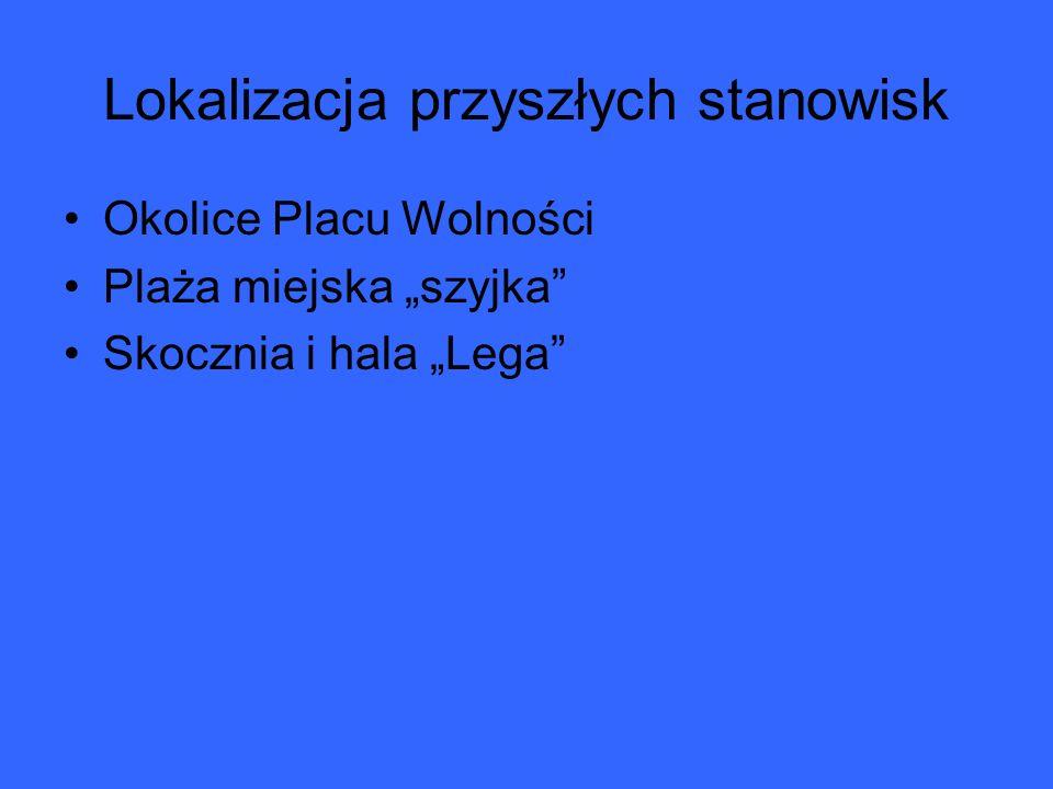 Wypożyczalnia w Krakowie