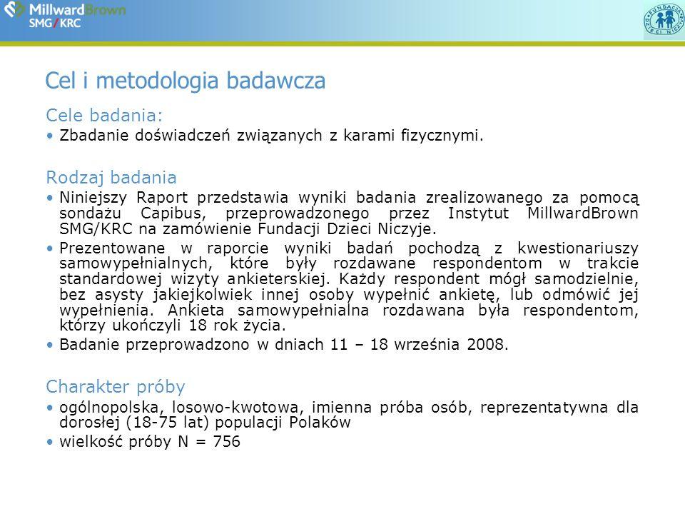 Cel i metodologia badawcza Cele badania: Zbadanie doświadczeń związanych z karami fizycznymi.