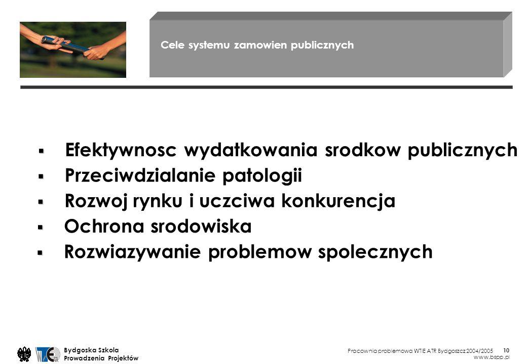Pracownia problemowa WTiE ATR Bydgoszcz 2004/2005 Bydgoska Szkola Prowadzenia Projektów www.bspp.pl 10 Cele systemu zamowien publicznych Efektywnosc wydatkowania srodkow publicznych Przeciwdzialanie patologii Rozwoj rynku i uczciwa konkurencja Ochrona srodowiska Rozwiazywanie problemow spolecznych