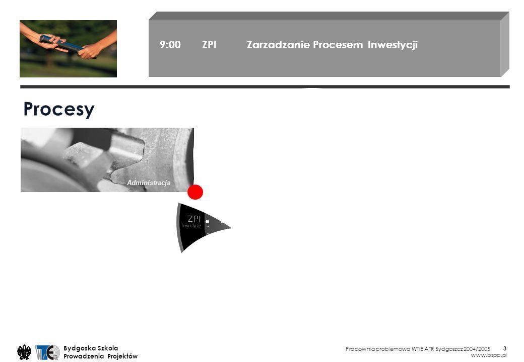 Pracownia problemowa WTiE ATR Bydgoszcz 2004/2005 Bydgoska Szkola Prowadzenia Projektów www.bspp.pl 3 Procesy Administracja 9:00 ZPI Zarzadzanie Procesem Inwestycji