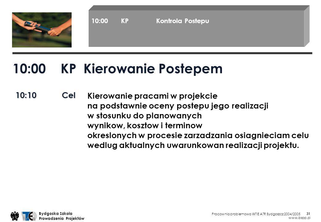 Pracownia problemowa WTiE ATR Bydgoszcz 2004/2005 Bydgoska Szkola Prowadzenia Projektów www.bspp.pl 31 10:00 KP Kierowanie Postepem 10:10 Cel 10:10 Cel Kierowanie pracami w projekcie na podstawnie oceny postepu jego realizacji w stosunku do planowanych wynikow, kosztow i terminow okreslonych w procesie zarzadzania osiagnieciam celu wedlug aktualnych uwarunkowan realizacji projektu.