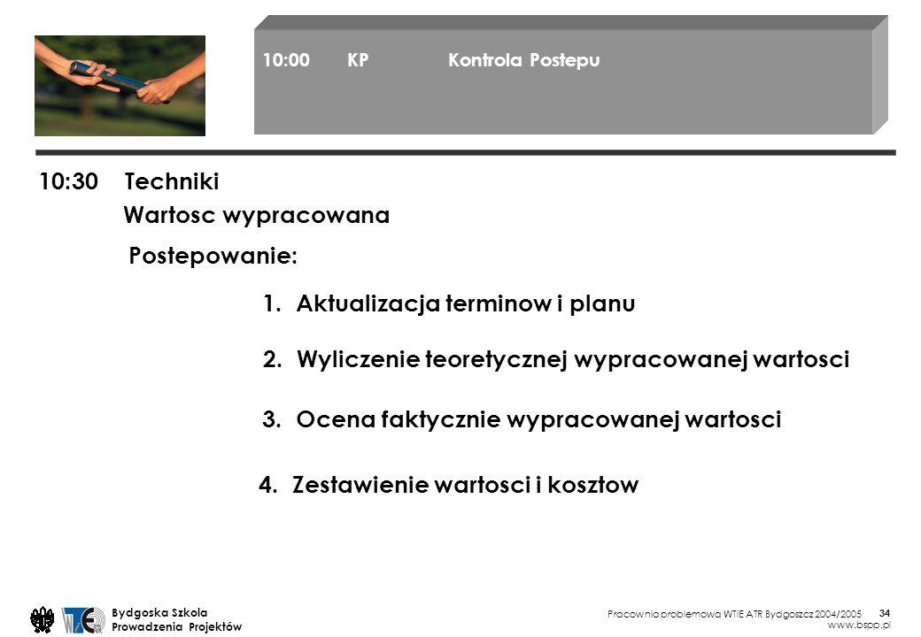 Pracownia problemowa WTiE ATR Bydgoszcz 2004/2005 Bydgoska Szkola Prowadzenia Projektów www.bspp.pl 34 10:30 Techniki 10:00KP Kontrola Postepu Wartosc wypracowana 1.