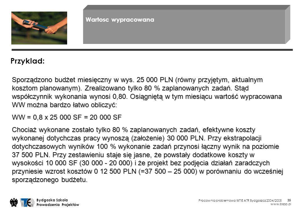 Pracownia problemowa WTiE ATR Bydgoszcz 2004/2005 Bydgoska Szkola Prowadzenia Projektów www.bspp.pl 35 Wartosc wypracowana Przyklad: Sporządzono budże