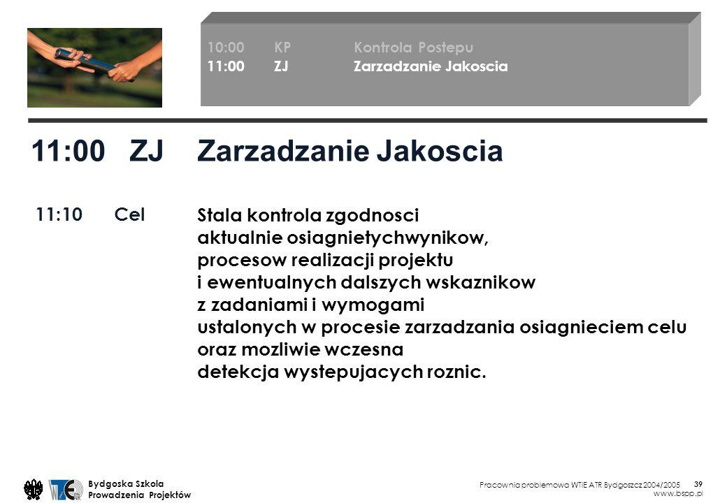 Pracownia problemowa WTiE ATR Bydgoszcz 2004/2005 Bydgoska Szkola Prowadzenia Projektów www.bspp.pl 39 11:00 ZJ Zarzadzanie Jakoscia 11:10 Cel Stala kontrola zgodnosci aktualnie osiagnietychwynikow, procesow realizacji projektu i ewentualnych dalszych wskaznikow z zadaniami i wymogami ustalonych w procesie zarzadzania osiagnieciem celu oraz mozliwie wczesna detekcja wystepujacych roznic.