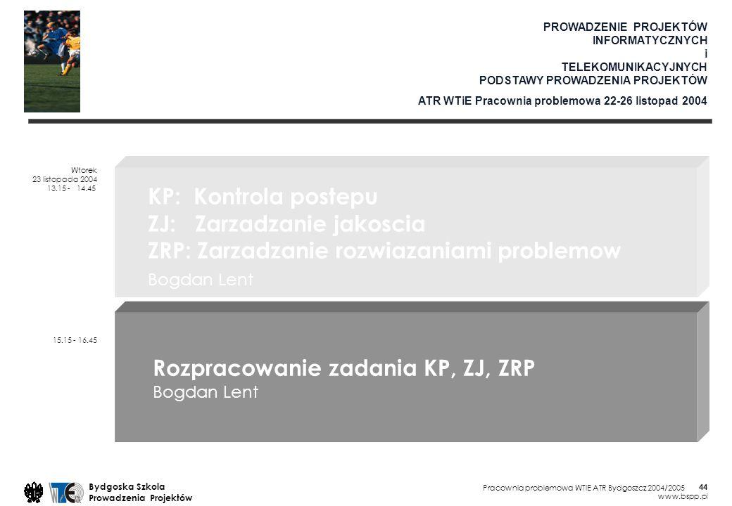Pracownia problemowa WTiE ATR Bydgoszcz 2004/2005 Bydgoska Szkola Prowadzenia Projektów www.bspp.pl 44 PROWADZENIE PROJEKTÓW INFORMATYCZNYCH i TELEKOMUNIKACYJNYCH PODSTAWY PROWADZENIA PROJEKTÓW ATR WTiE Pracownia problemowa 22-26 listopad 2004 Wtorek 23 listopada 2004 13.15 - 14.45 15.15 - 16.45 KP: Kontrola postepu ZJ: Zarzadzanie jakoscia ZRP: Zarzadzanie rozwiazaniami problemow Bogdan Lent Rozpracowanie zadania KP, ZJ, ZRP Bogdan Lent