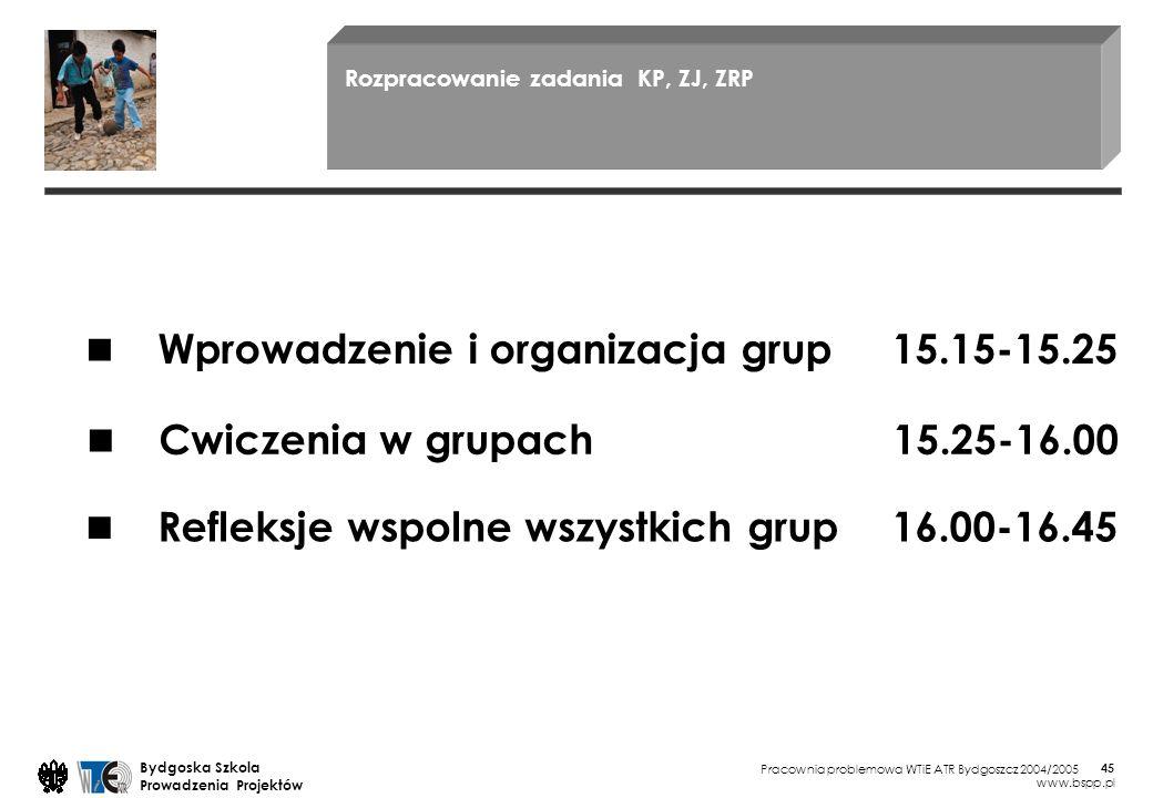 Pracownia problemowa WTiE ATR Bydgoszcz 2004/2005 Bydgoska Szkola Prowadzenia Projektów www.bspp.pl 45 Rozpracowanie zadania KP, ZJ, ZRP Wprowadzenie i organizacja grup 15.15-15.25 Cwiczenia w grupach 15.25-16.00 Refleksje wspolne wszystkich grup 16.00-16.45