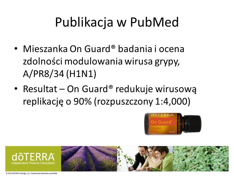 Publikacja w PubMed Mieszanka On Guard® badania i ocena zdolności modulowania wirusa grypy, A/PR8/34 (H1N1) Resultat – On Guard® redukuje wirusową rep