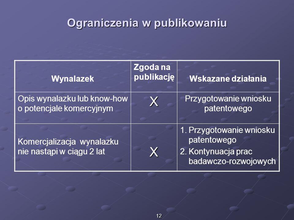 12 Ograniczenia w publikowaniu Wynalazek Zgoda na publikację Wskazane działania Opis wynalazku lub know-how o potencjale komercyjnymX Przygotowanie wn