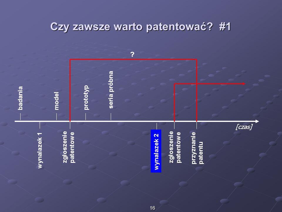 16 Czy zawsze warto patentować?#1 wynalazek 1 zgłoszenie patentowe przyznanie patentu [czas] model prototyp seria próbna wynalazek 2 badania zgłoszeni